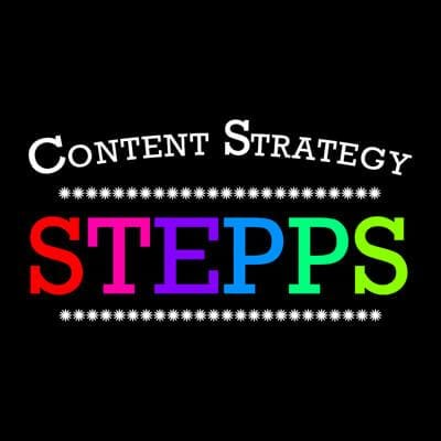 Content Strategy Breakdown using Stepps – Infographic